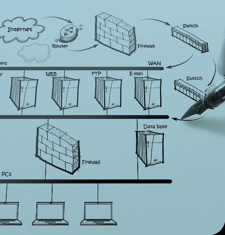 Netzwerkmanagement und Nachrichtentechnik